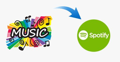 import local music to spotify