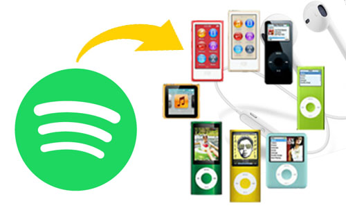 download spotify on ipod nano