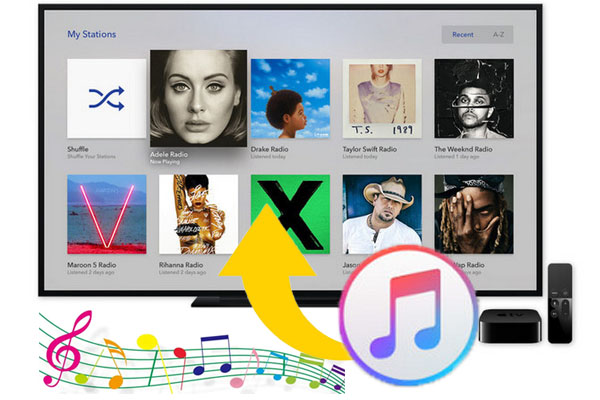 play spotify music on apple tv