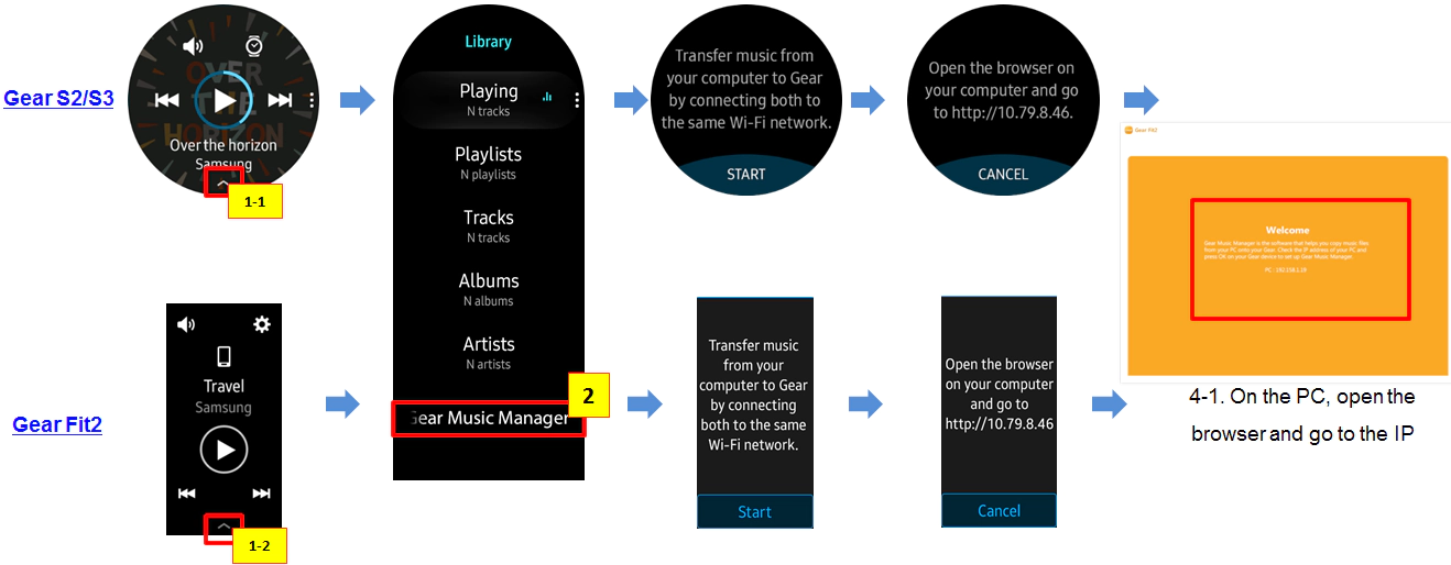 gear music manager 1